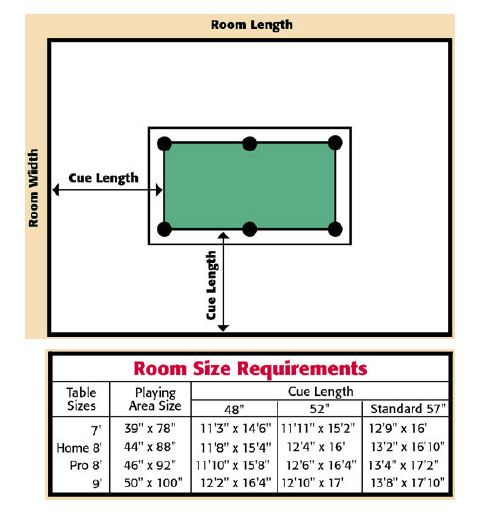 Room Planner Recrooms Of Central Florida